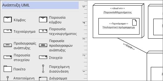 Στάμπο ανάπτυξης UML, το παράδειγμα σχήματα στη σελίδα