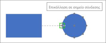 Σχήμα προορισμού που εμφανίζει τη συμβουλή εργαλείου: Επικόλληση σε σημείο σύνδεσης