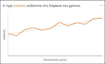 Γράφημα γραμμών που δείχνει αύξηση στις Δαπάνες στη διάρκεια του χρόνου