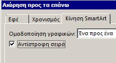 """Τμήμα της καρτέλας """"Κίνηση SmartArt"""" που εμφανίζει το πλαίσιο ελέγχου """"Αντίστροφη σειρά"""""""