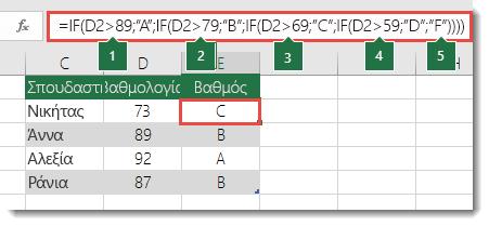 """Σύνθετη ένθετη πρόταση IF - Ο τύπος στο κελί E2 είναι =IF(B2>97;""""A+"""";IF(B2>93;""""A"""";IF(B2>89;""""A-"""";IF(B2>87;""""B+"""";IF(B2>83;""""B"""";IF(B2>79;""""B-"""";IF(B2>77;""""C+"""";IF(B2>73;""""C"""";IF(B2>69;""""C-"""";IF(B2>57;""""D+"""";IF(B2>53;""""D"""";IF(B2>49;""""D-"""";""""F""""))))))))))))"""