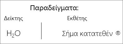 Examples: Subscript and Superscript