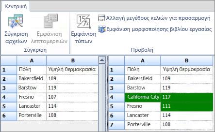 Τα αποτελέσματα της σύγκρισης από δεδομένα της Access που έχουν εξαχθεί