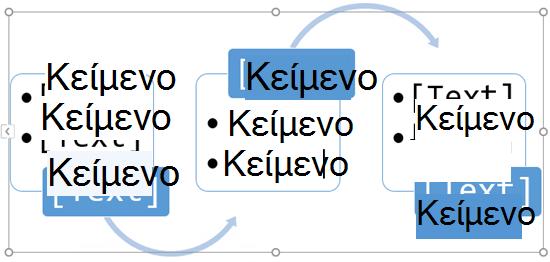Αντικαταστήστε τα σύμβολα κράτησης θέσης κειμένου με τα βήματα στο γράφημα ροής.