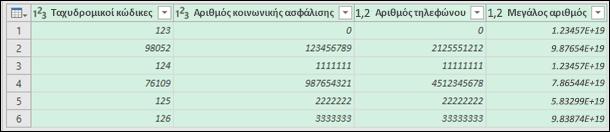 Power Query - δεδομένων μετά τη μετατροπή σε κείμενο