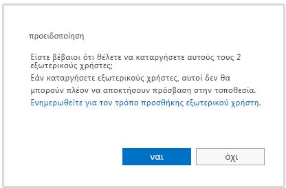 Προειδοποιητικό μήνυμα όταν πρόκειται να διαγράψετε το λογαριασμό ενός εξωτερικού χρήστη