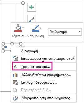 """Εντολή """"Γραμματοσειρά"""" από το μενού συντόμευσης που χρησιμοποιείται για την αλλαγή της γραμματοσειράς υπομνήματος γραφήματος"""