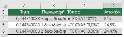 Κωδικοί μορφής για ποσοστά