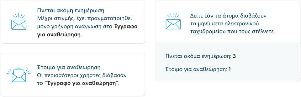 Στιγμιότυπο οθόνης της MyAnalytics στατιστικές ηλεκτρονικού ταχυδρομείου