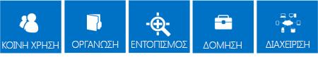 Σειρά μπλε πλακιδίων που περιγράφουν τους βασικούς πυλώνες για τις δυνατότητες του SharePoint 2013, δηλαδή: Κοινή χρήση, Οργάνωση, Ανακάλυψη, Δόμηση και Διαχείριση.