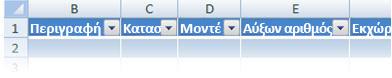 Προσαρμογή των κεφαλίδων πίνακα του Excel