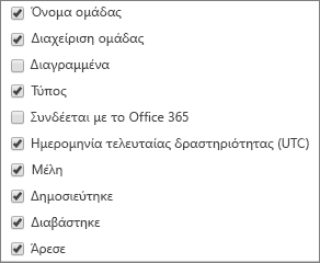 Αναφορά δραστηριοτήτων των ομάδων του Yammer - επιλογή στηλών