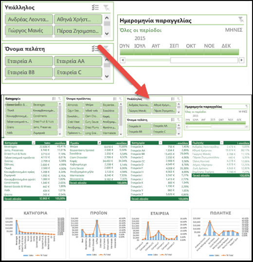 Ανεπτυγμένη προβολή αναλυτές και ένα στοιχείο ελέγχου λωρίδας χρόνου σε έναν πίνακα εργαλείων