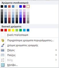 Επιλογές μορφοποίησης διάρθρωσης σχήματος WordArt στον Publisher 2010