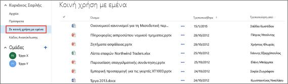 """Τα έγγραφα που οι χρήστες χρησιμοποιούν από κοινού με εσάς εμφανίζονται στην προβολή """"Κοινόχρηστα με εμένα"""" του OneDrive για επιχειρήσεις."""