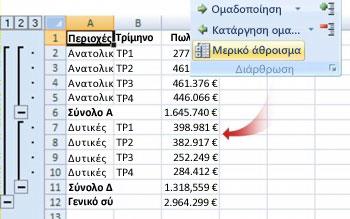 """Η εντολή """"Μερικό άθροισμα"""" ομαδοποιεί τα δεδομένα σε μια διάρθρωση"""