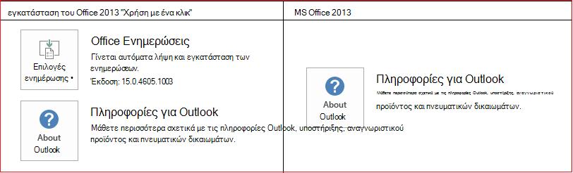 Σύγκριση CTR και MSI