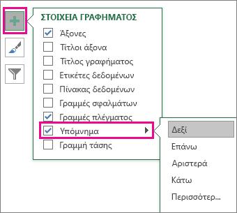 Στοιχεία γραφήματος > Υπόμνημα στο Excel