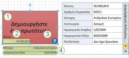 Σχήμα διεργασίας με εφαρμοσμένο γραφικό δεδομένων.