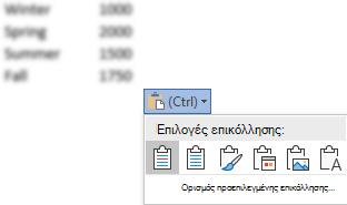 Αναπτυγμένη το κουμπί Επιλογές επικόλλησης, δίπλα στο στοιχείο ορισμένα δεδομένα του Excel, για να εμφανίσετε τις επιλογές