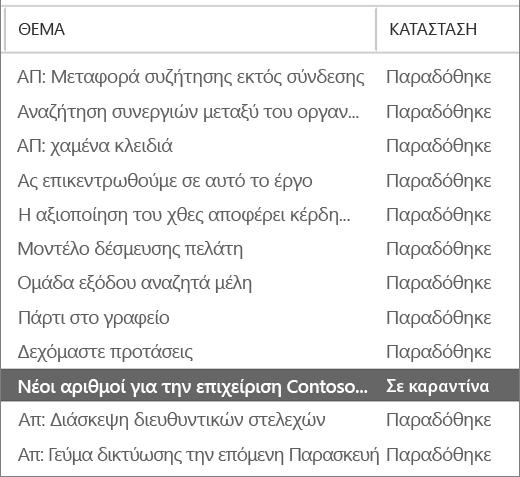 Στιγμιότυπο που εμφανίζει ένα παράδειγμα των αποτελεσμάτων της ανίχνευσης μηνύματος.