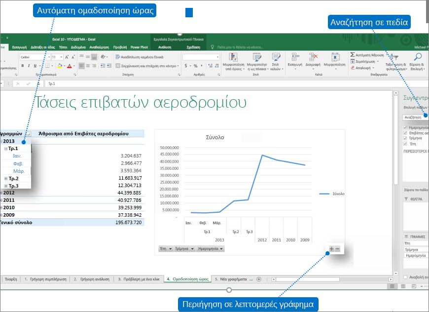Συγκεντρωτικός Πίνακας με επεξηγήσεις που δείχνουν τις νέες δυνατότητες του Excel 2016