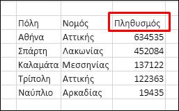 Ταξινόμηση δεδομένων με γραμμή κεφαλίδων