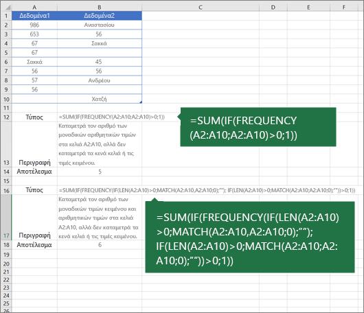 Παραδείγματα ένθετων συναρτήσεων για την καταμέτρηση του αριθμού των μοναδικών τιμών μεταξύ των διπλότυπων