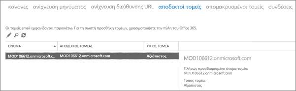 Στιγμιότυπο οθόνης εμφανίζει τη σελίδα αποδεκτοί τομείς του κέντρου διαχείρισης του Exchange. Εμφανίζονται οι πληροφορίες σχετικά με το όνομα, αποδεκτή τομέα και πληκτρολογήστε τον τομέα.