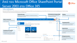SharePoint 2003 στο Office 365