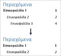 Εμφανίζει τον αριθμό των επιπέδων να αλλάζει, έτσι ώστε να μην εμφανίζεται πλέον το επίπεδο 3