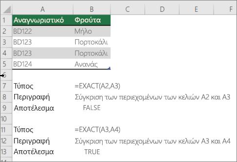 Ένα παράδειγμα, χρησιμοποιώντας τη συνάρτηση EXACT για να συγκρίνετε ένα κελί σε ένα άλλο
