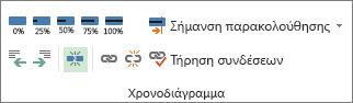 """Εικόνα του κουμπιού """"Διαίρεση εργασίας"""" στην καρτέλα """"Εργασία""""."""