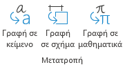 Η γραφή σε κείμενο και της γραφής σε σχήμα μετατροπής κουμπιά στην καρτέλα σχεδίαση