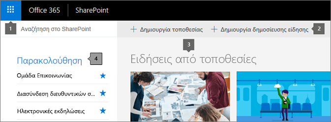 Κύρια σελίδα του SharePoint Online