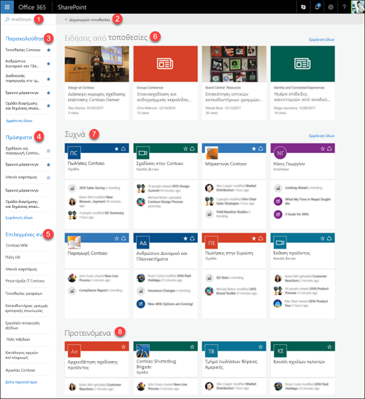 Κεντρική σελίδα του SharePoint στο Office 365