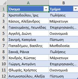 Λίστα υπαλλήλων κατά τμήμα για ταξινόμηση