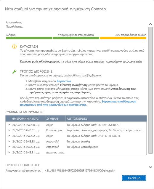 Στιγμιότυπο της σελίδας λεπτομερειών ανίχνευσης μηνύματος με ένα παράδειγμα του τρόπου εμφάνισης των λεπτομερειών ανίχνευσης μηνύματος.