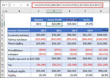 Εικόνα της συνάρτησης XLOOKUP που χρησιμοποιείται για την επιστροφή οριζόντιων δεδομένων από έναν πίνακα με ένθεση 2 XLOOKUPs. Ο τύπος είναι: = XLOOKUP (D2; $B 6: $B 17, XLOOKUP ($C 3, $C 5: $G 5; $C 6: $G 17))