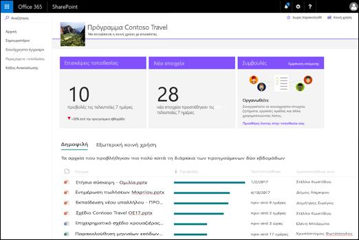 Σελίδα χρήσης τοποθεσιών του SharePoint