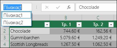 Γραμμή διευθύνσεων του Excel στα αριστερά της γραμμής τύπων