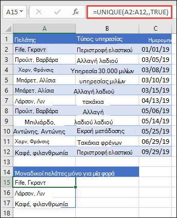 Η χρήση του ΜΟΝΑΔΙΚού με το όρισμα occurs_once έχει καθοριστεί σε TRUE για να επιστρέψει μια λίστα με ονόματα που εμφανίζονται μόνο μία φορά.
