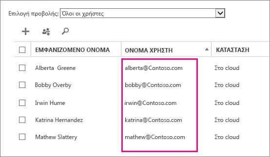 """Στήλη """"Όνομα χρήστη"""" στο κέντρο διαχείρισης του Office 365."""