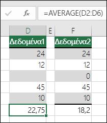 Το Excel εμφανίζει σφάλμα όταν ένας τύπος κάνει αναφορά σε κενά κελιά