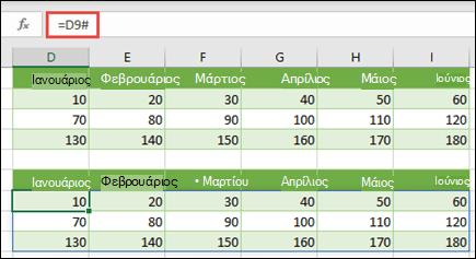 Χρησιμοποιήστε τον τελεστή περιοχής (#) για να κάνετε αναφορά σε έναν υπάρχοντα πίνακα