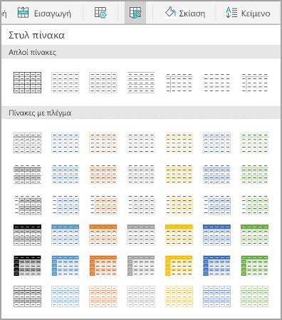 Πρότυπα πίνακα Android