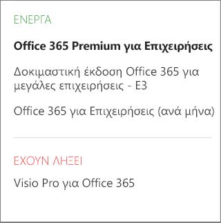 """Σελίδα """"συνδρομές"""" του κέντρου διαχείρισης του Office 365 που εμφανίζει μια λίστα με πολλές συνδρομές ομαδοποιημένα κατά την κατάστασή τους."""