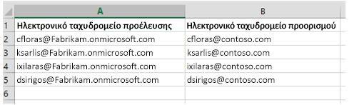 Αρχείο CSV που χρησιμοποιείται για τη μετεγκατάσταση δεδομένων γραμματοκιβωτίου από έναν μισθωτή του Office 365 σε έναν άλλο