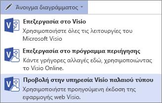 """Άνοιγμα διαγράμματος, εντολή """"Προβολή στην υπηρεσία Visio παλαιού τύπου"""""""