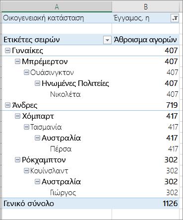 Φιλτραρισμένα στοιχεία σύμφωνα με μια τιμή φίλτρου σε ένα Φίλτρο αναφοράς